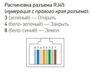 распиновка RJ45 для подключения кнопку ДУ кранами Аквасторож