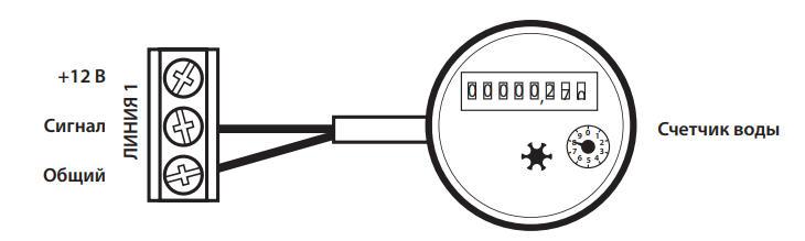 подключение счетчика воды к контроллеру neptun prow+wifi