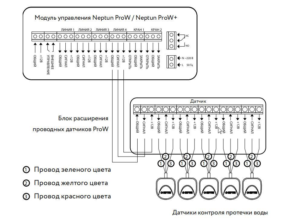 схема подключения блока расширения датчиков neptun