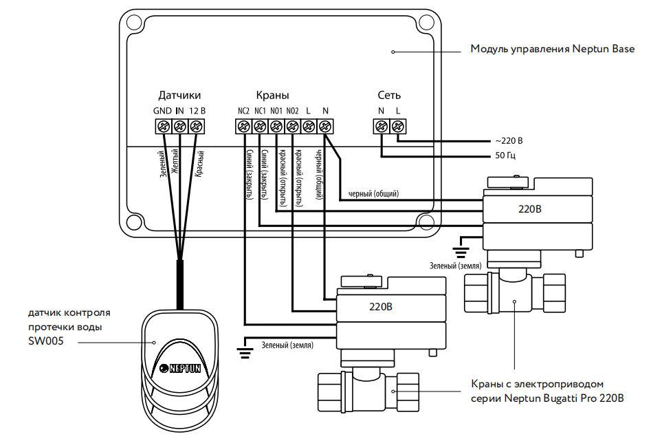 схема подключения neptun base
