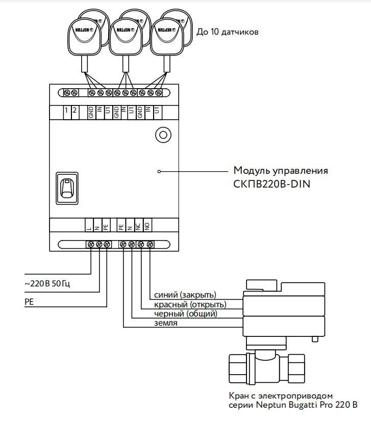 схема подключения neptun СКПВ220В din