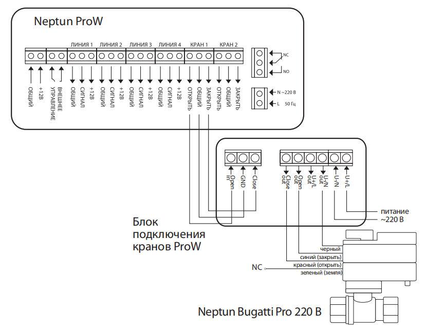 схема подключения кранов нептун к блоку подключения кранов