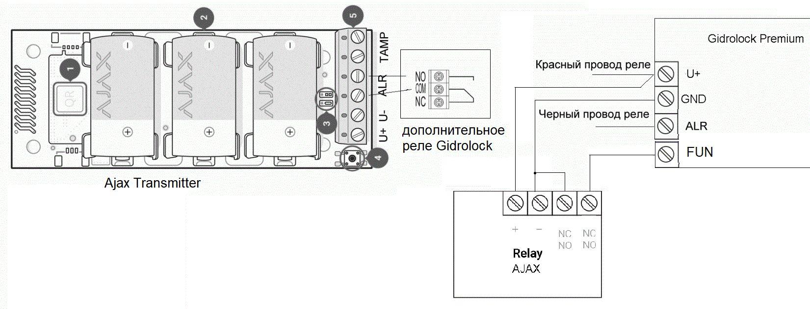 подключение Gidrolock Premium к Ajax