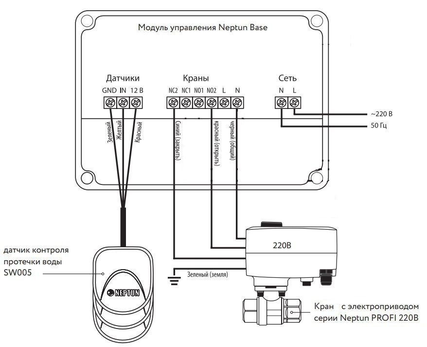 схема подключения neptun profi base light