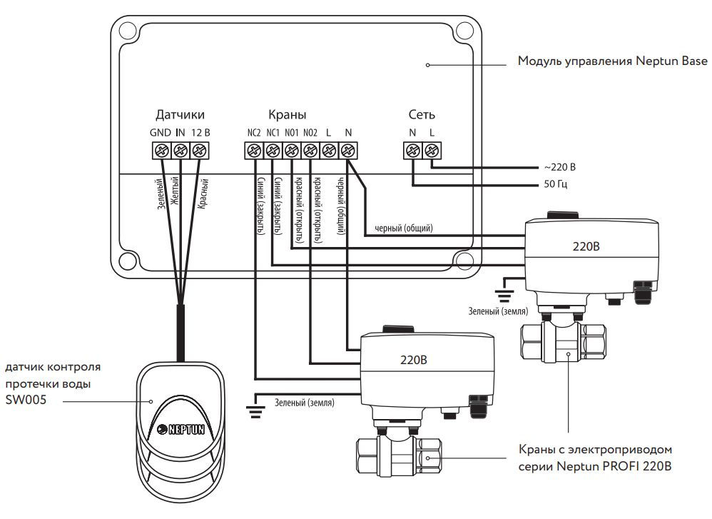 схема подключения neptun profi base