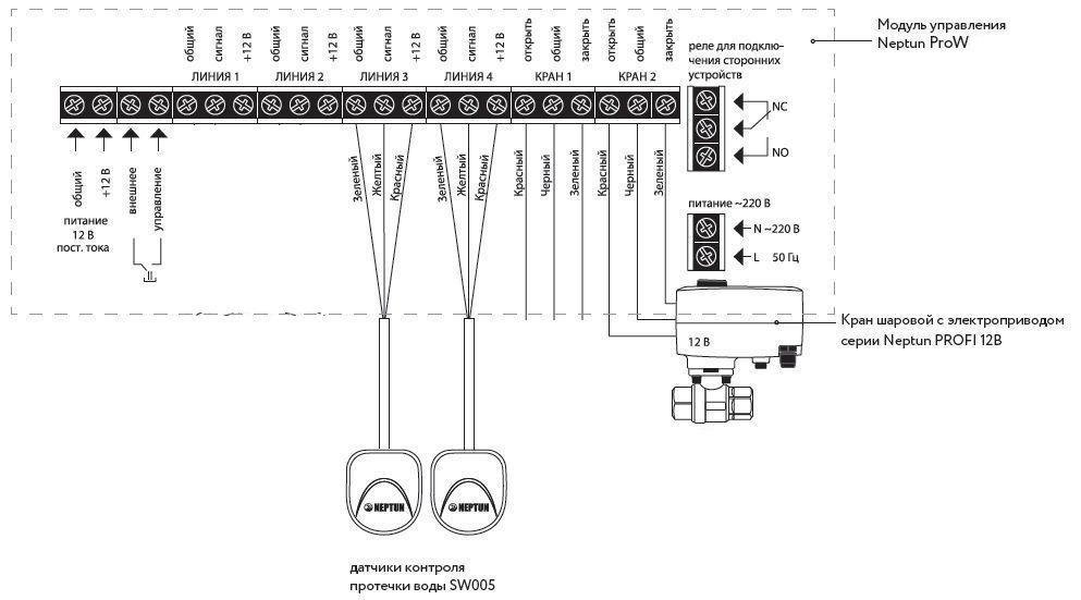 схема подключения neptun profi prow