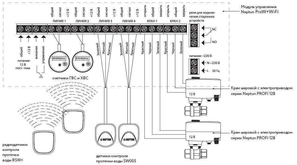 схема подключения neptun profi wifi