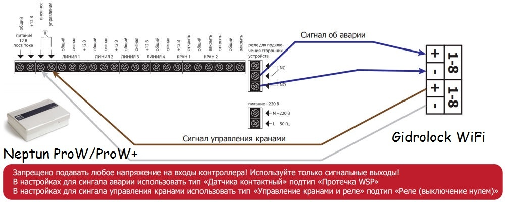 схема подключения блока управления Neptun ProW к контроллеру Gidrolock WiFi