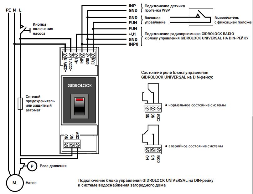 схема включения Gidrolock Universal на DIN-рейку