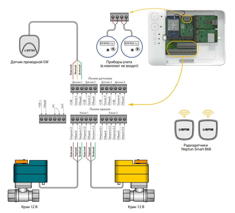 схема подключения контроллера Neptun Smart